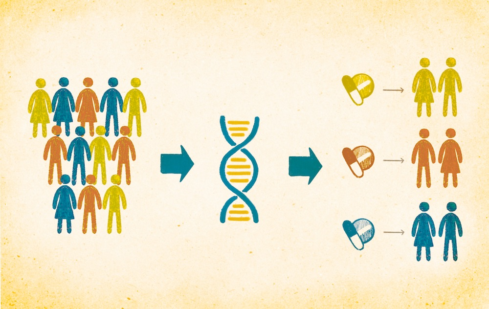ESMO provides first recommendations on use of next-generation sequencing in metastatic cancer