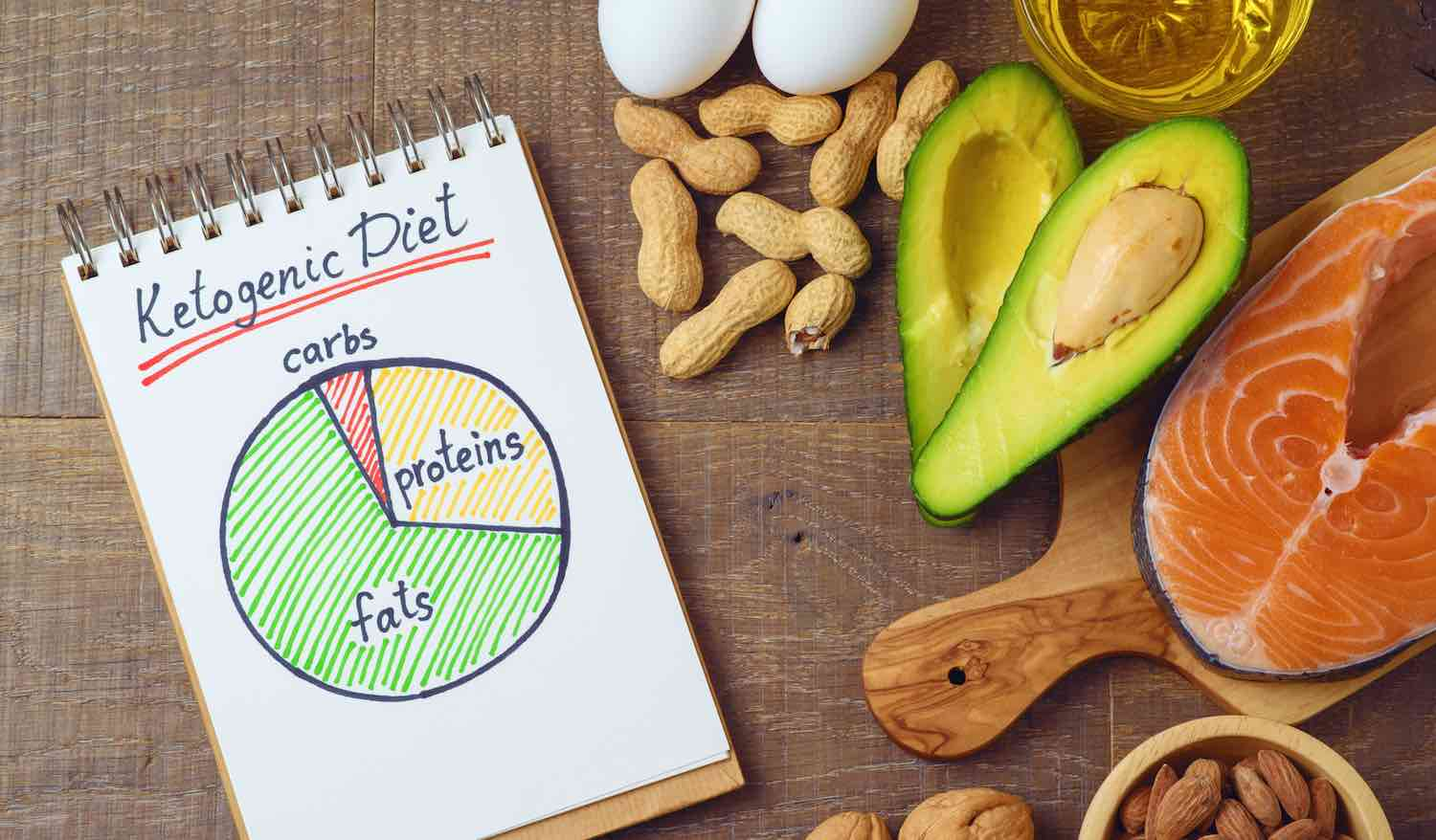 Does the ketogenic diet have a role in treating cancer?