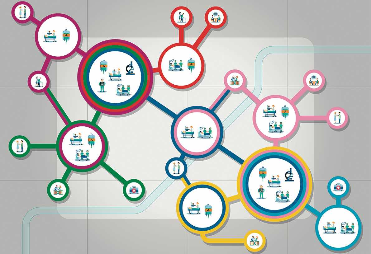 Guiding principles for developing European comprehensive cancer networks proposed